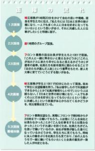 コピー ~ blog3